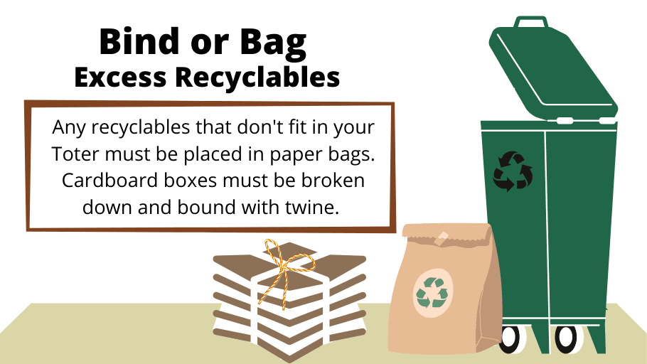 Bind and Bag Excess Recyclables. Any recyclables that don't fit in your Toter must be placed in p